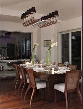 How to Determine the Appropriate Size Chandelier